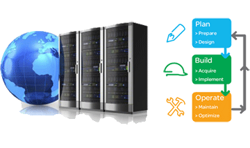 Trijit Datacenter Services