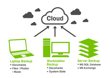 Trijit Cloud Storage and Backup Services