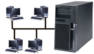 Clustered Dedicated Servers